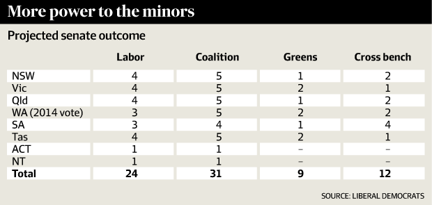 AFR Crossbench